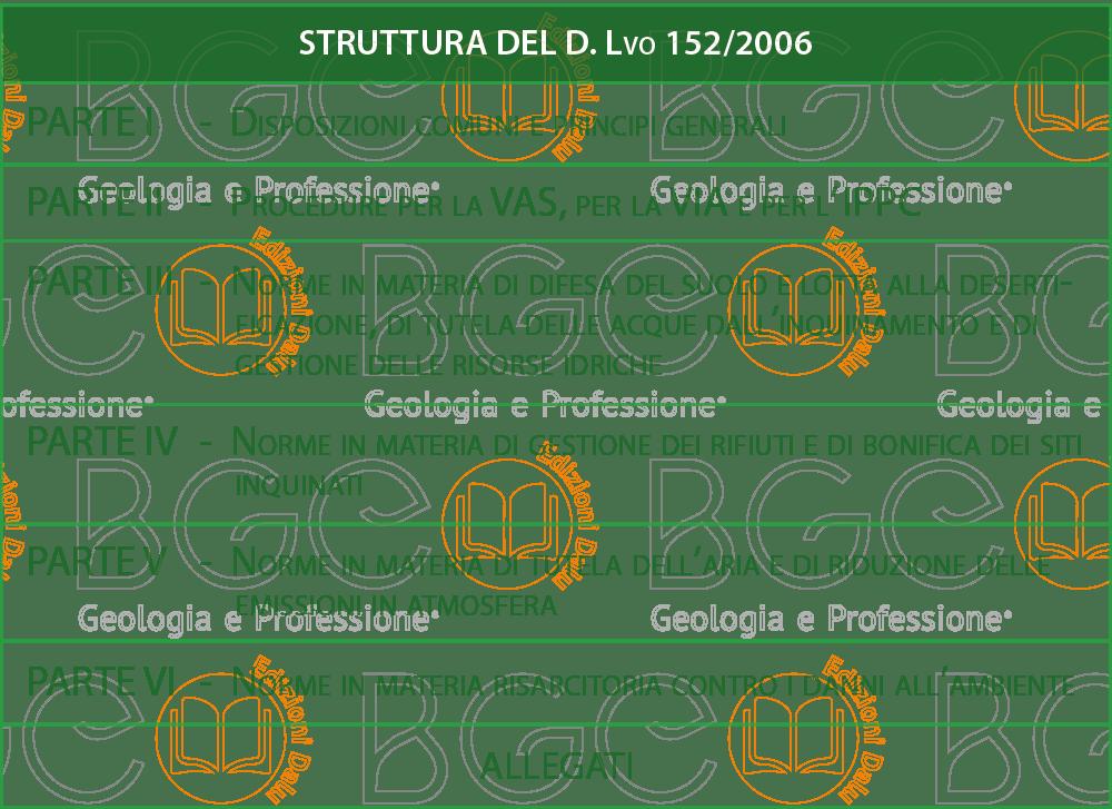 Le sezioni del testo unico ambientale D. Lgs. 152/2006